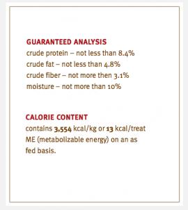 Sojos Holiday Feast Dog Treats Turkey & Cranberry Recipe