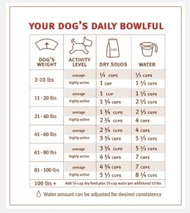 Sojos Complete Dog Food Goat Recipe